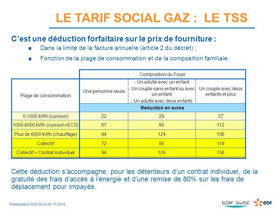 LE TARIF SOCIAL GAZ : LE TSS