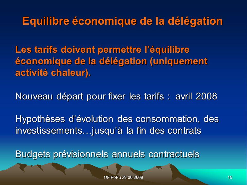 Equilibre économique de la délégation