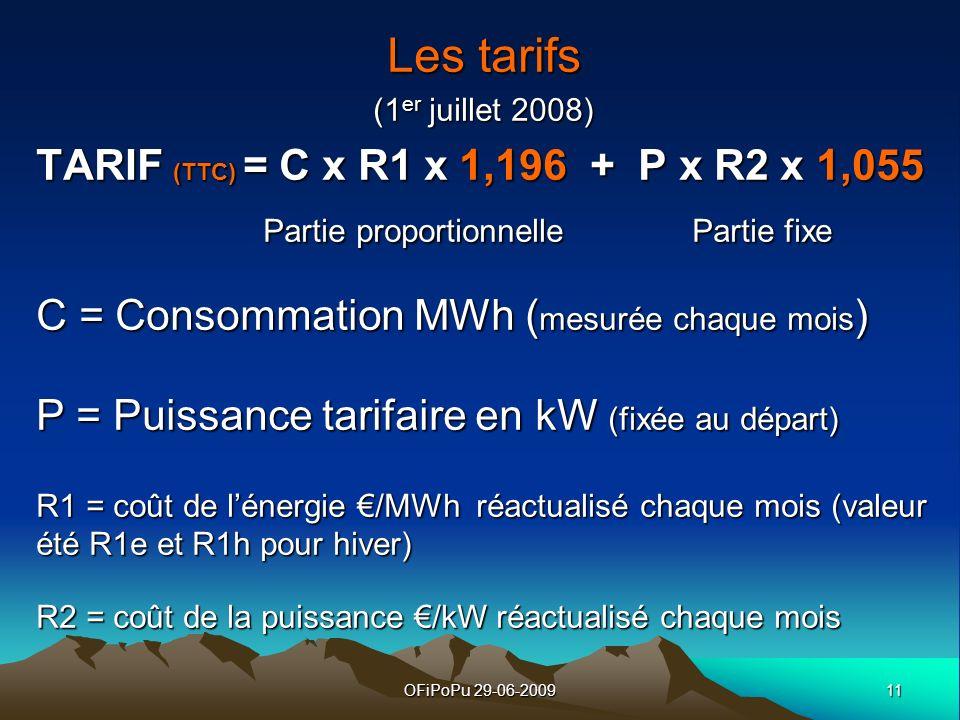 Les tarifs TARIF (TTC) = C x R1 x 1,196 + P x R2 x 1,055