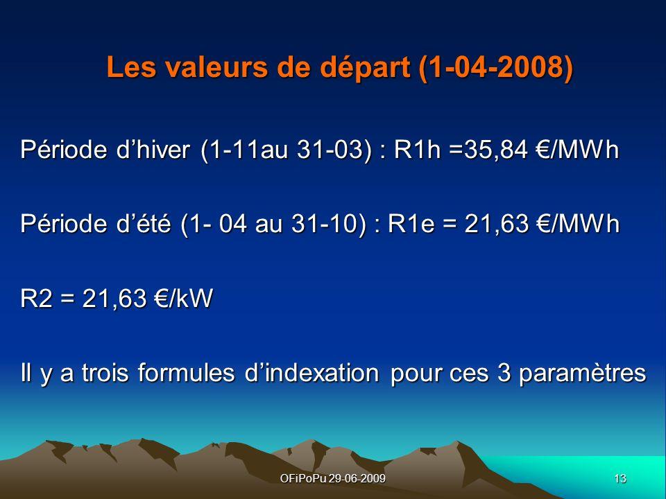 Les valeurs de départ (1-04-2008)