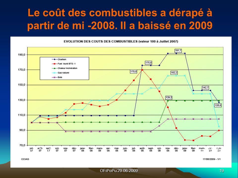 Le coût des combustibles a dérapé à partir de mi -2008
