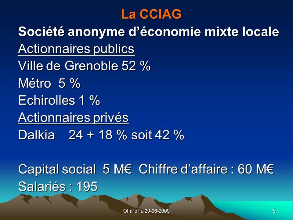 Société anonyme d'économie mixte locale Actionnaires publics