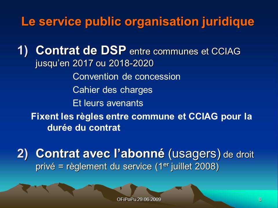 Le service public organisation juridique