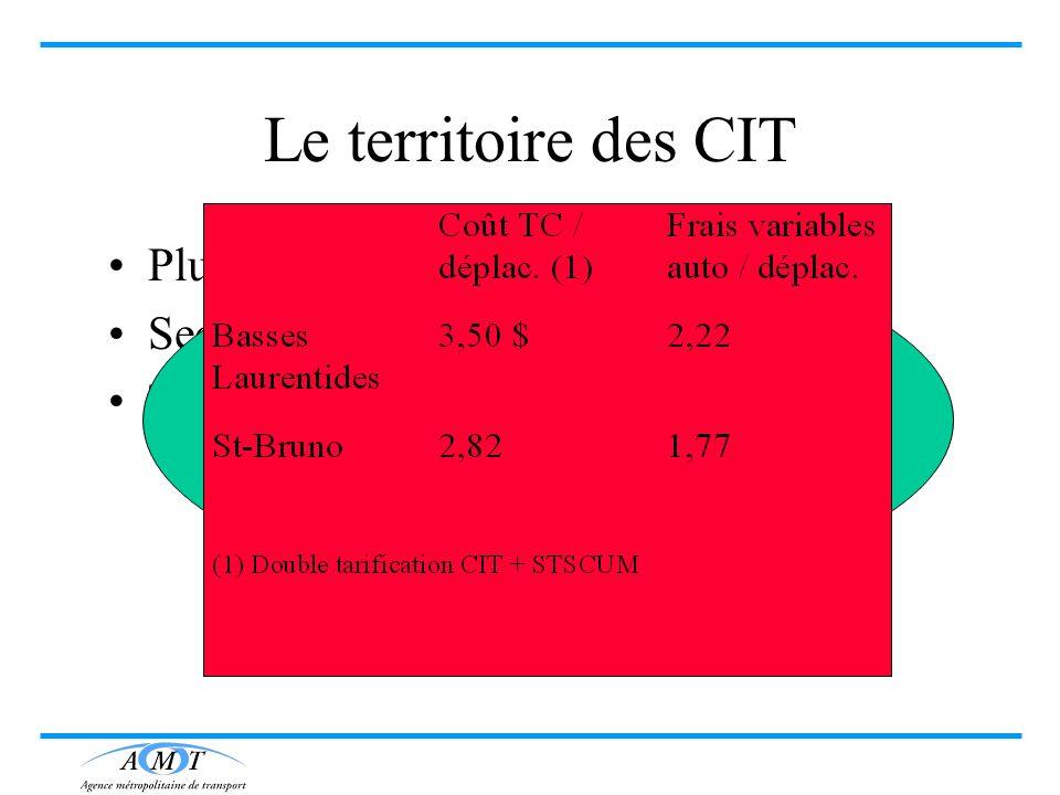 Le territoire des CIT Plus de 750 000 habitants
