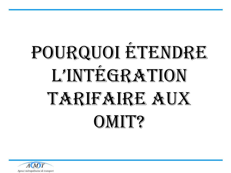 Pourquoi étendre l'intégration tarifaire aux OMIT
