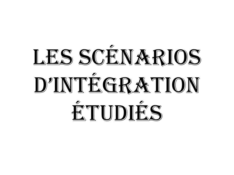 Les scénarios d'intégration étudiés