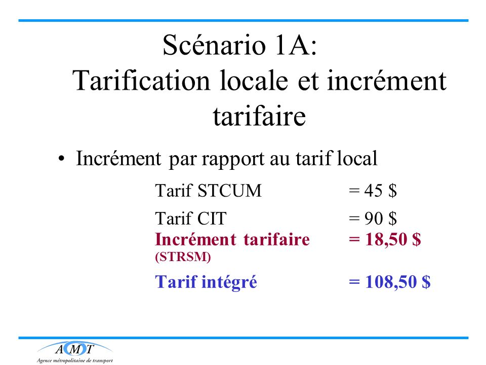 Scénario 1A: Tarification locale et incrément tarifaire
