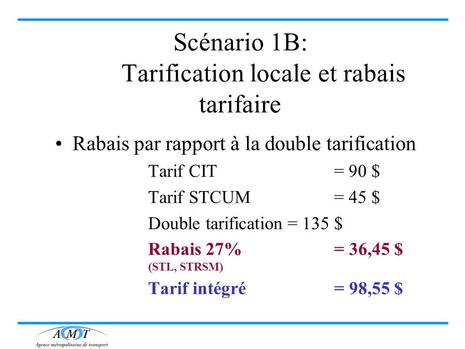 Scénario 1B: Tarification locale et rabais tarifaire