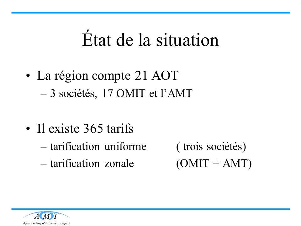 État de la situation La région compte 21 AOT Il existe 365 tarifs