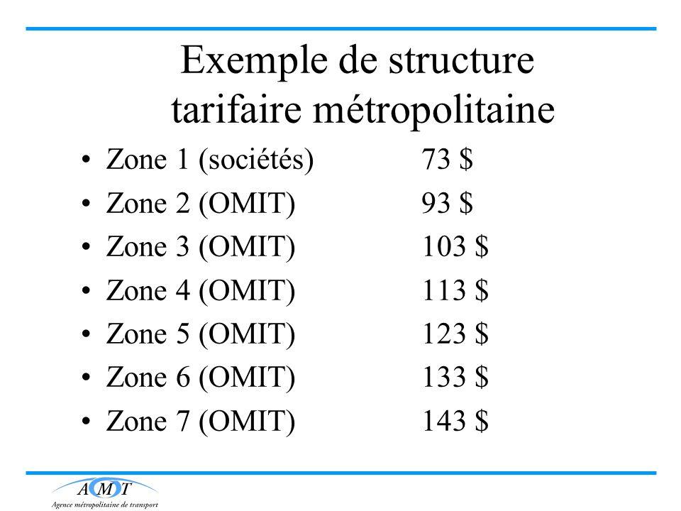 Exemple de structure tarifaire métropolitaine
