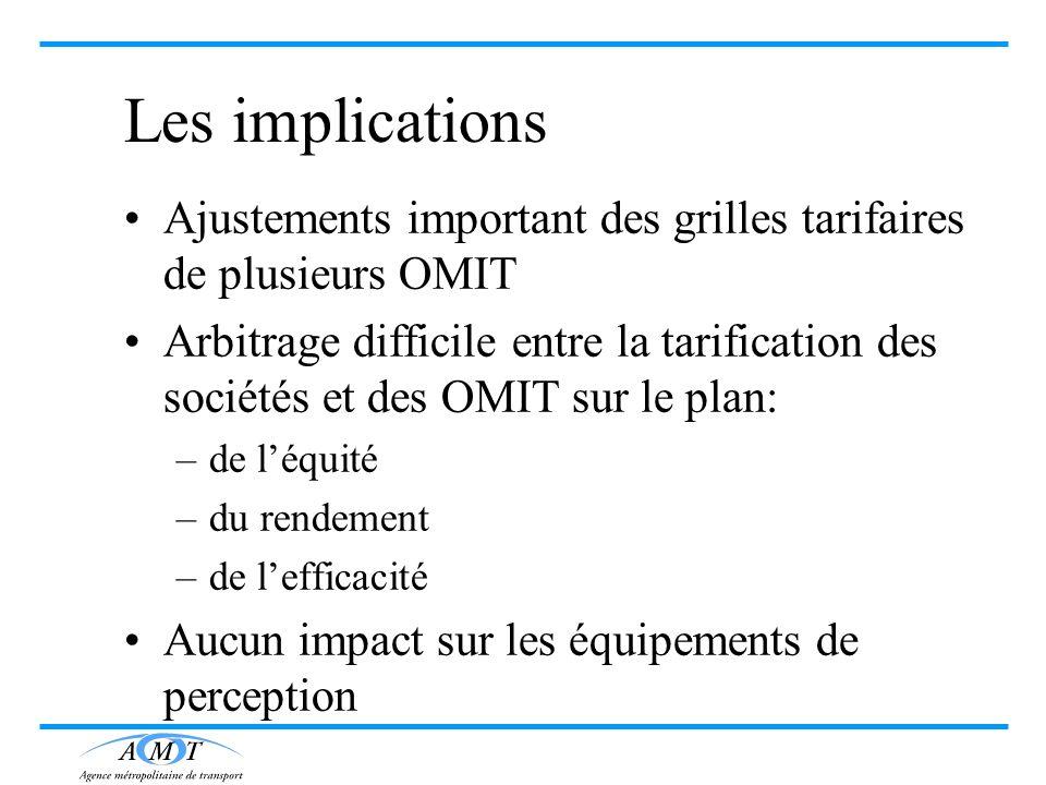 Les implications Ajustements important des grilles tarifaires de plusieurs OMIT.