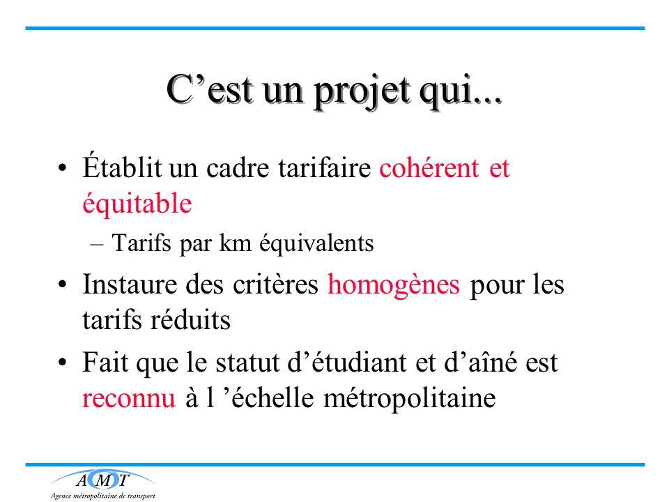 C'est un projet qui... Établit un cadre tarifaire cohérent et équitable. Tarifs par km équivalents.