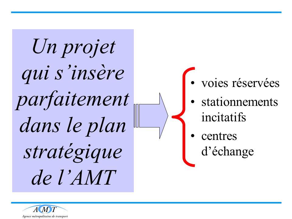 Un projet qui s'insère parfaitement dans le plan stratégique de l'AMT