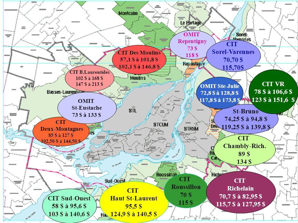 Sorel-Varennes 70,70 $ 115,70$ CIT VR 78 $ à 106,6 $ 123 $ à 151,6 $