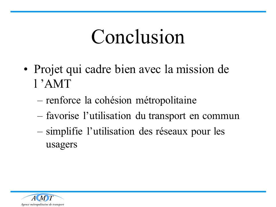 Conclusion Projet qui cadre bien avec la mission de l 'AMT