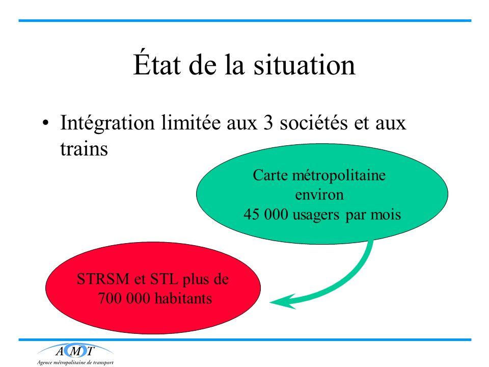 État de la situation Intégration limitée aux 3 sociétés et aux trains