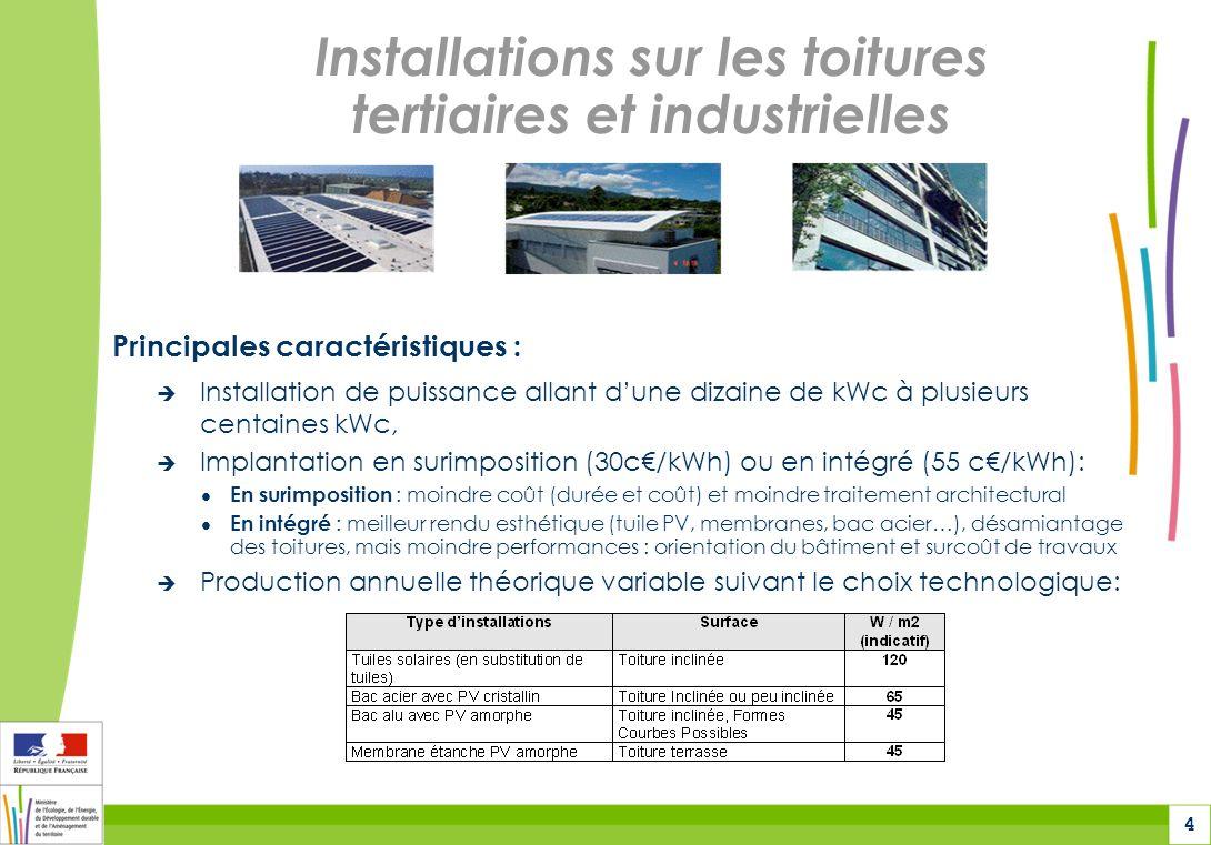 Installations sur les toitures tertiaires et industrielles