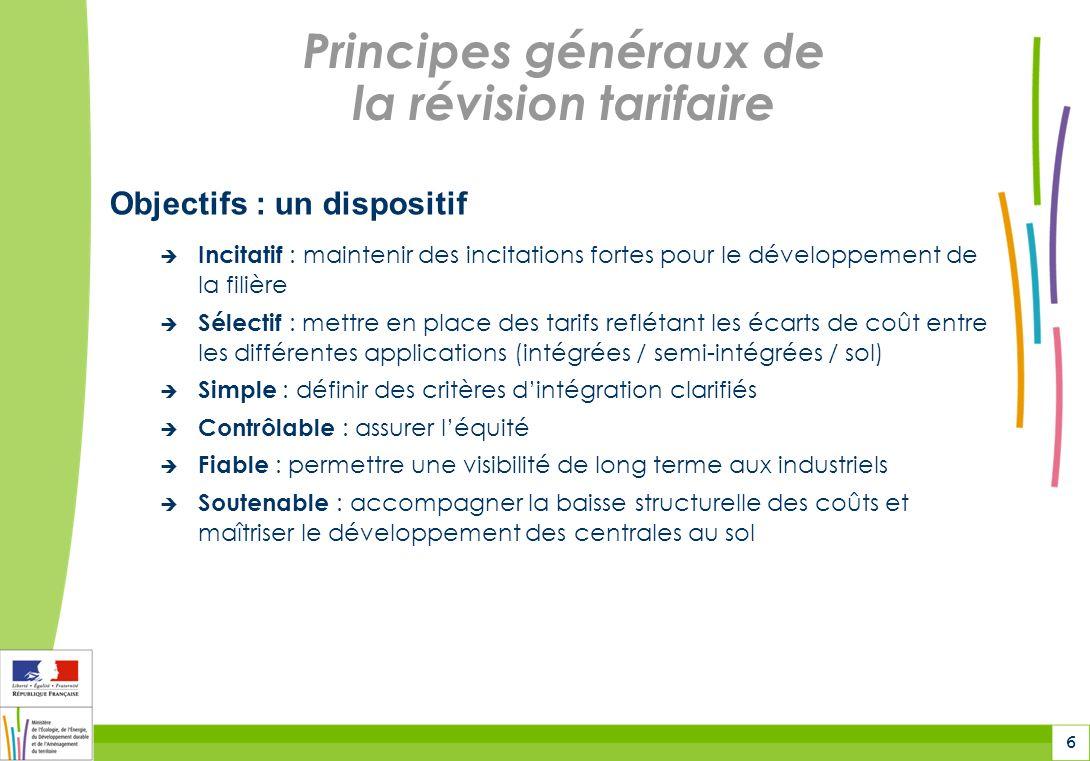 Principes généraux de la révision tarifaire