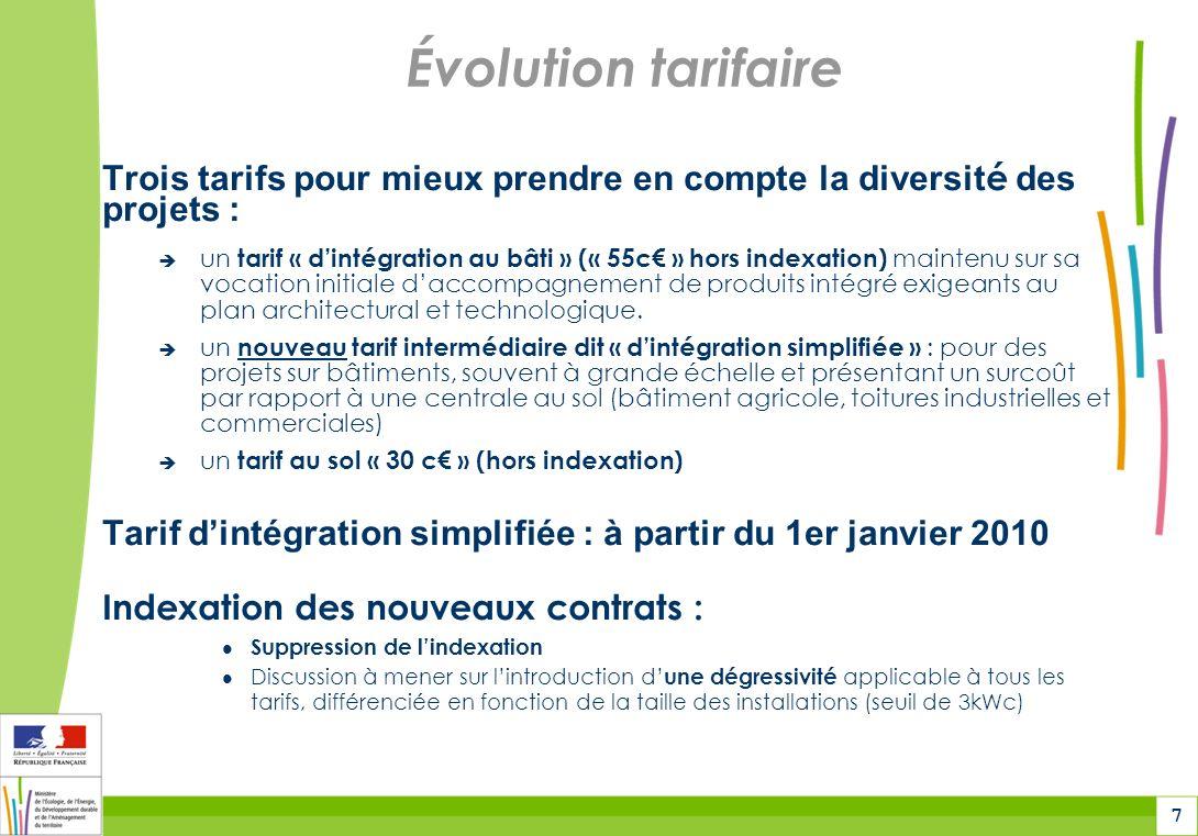 Évolution tarifaire Trois tarifs pour mieux prendre en compte la diversité des projets :