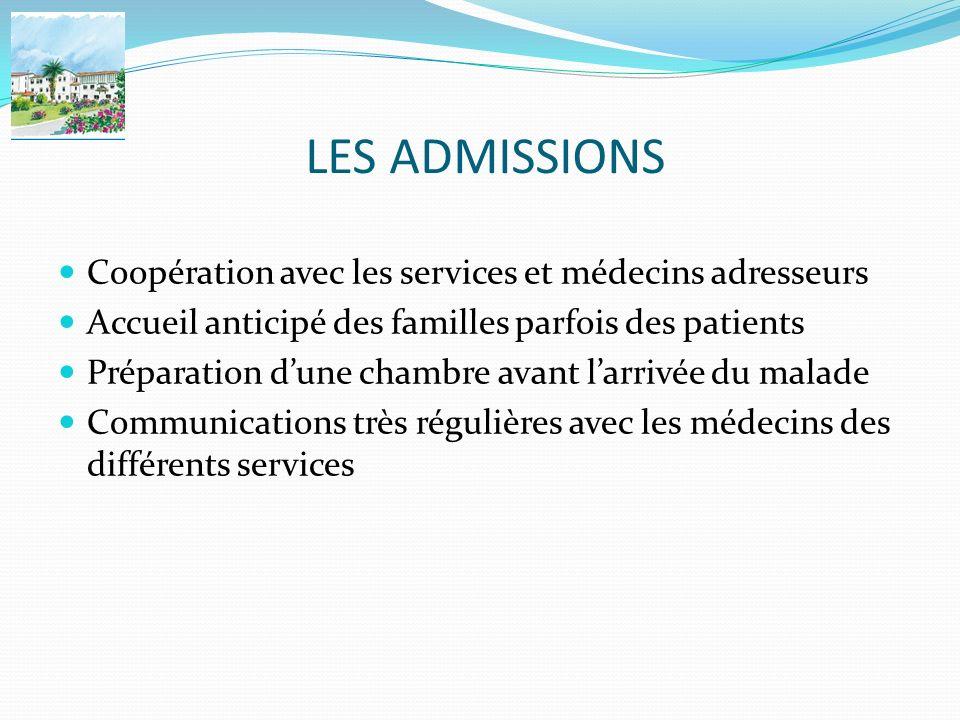 LES ADMISSIONS Coopération avec les services et médecins adresseurs