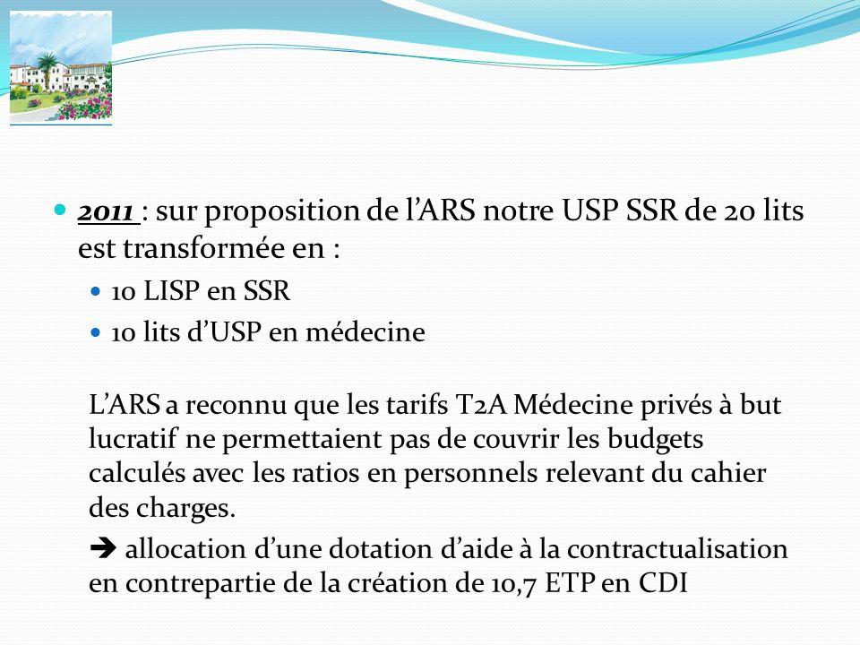 2011 : sur proposition de l'ARS notre USP SSR de 20 lits est transformée en :