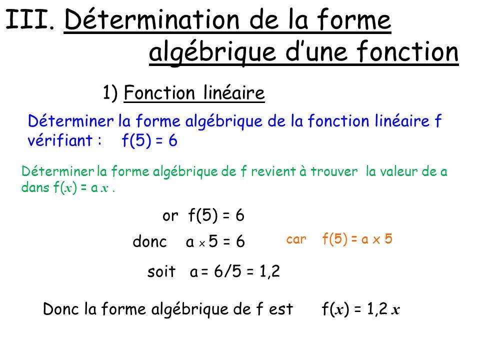 III. Détermination de la forme algébrique d'une fonction