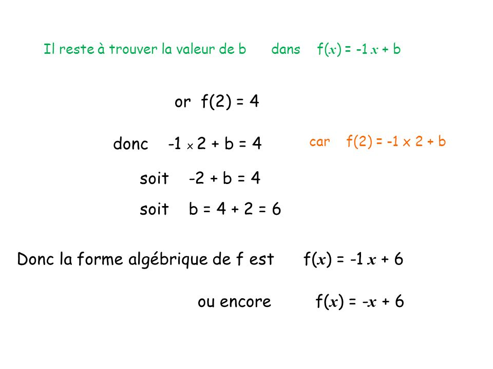 Donc la forme algébrique de f est f(x) = -1 x + 6