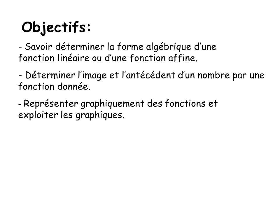 Objectifs: Savoir déterminer la forme algébrique d'une