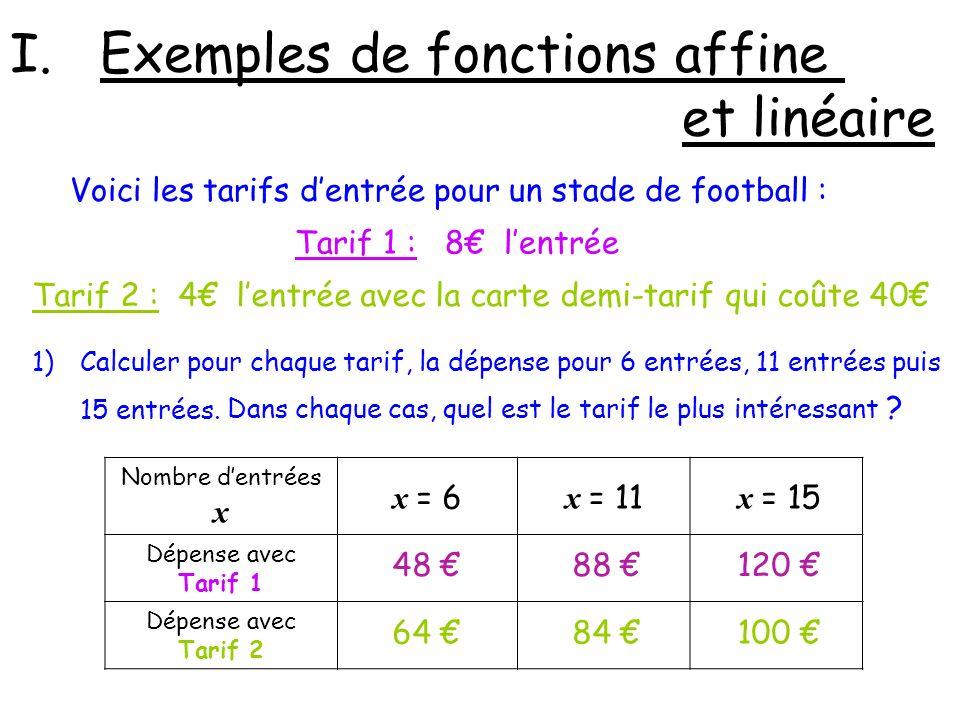 Exemples de fonctions affine et linéaire