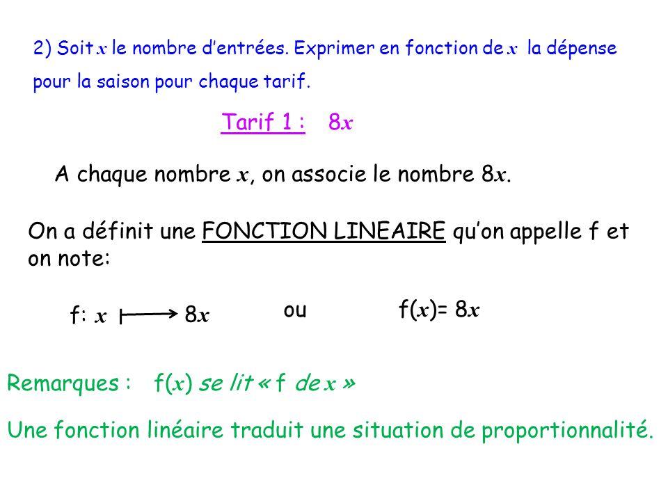 A chaque nombre x, on associe le nombre 8x.