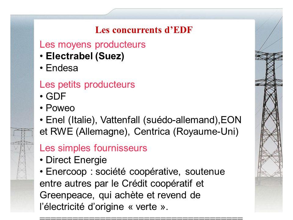 Les moyens producteurs Electrabel (Suez) Endesa Les petits producteurs