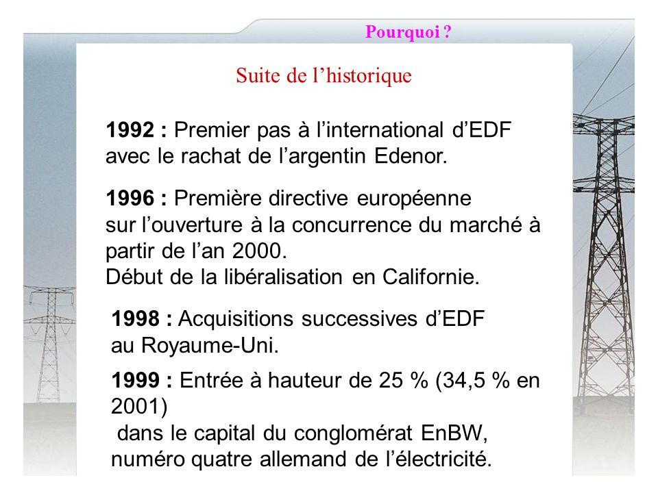 1996 : Première directive européenne
