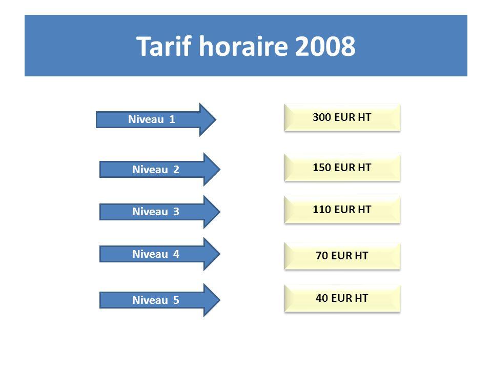 Tarif horaire 2008 Niveau 1 300 EUR HT Niveau 2 150 EUR HT Niveau 3