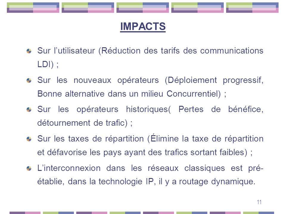 IMPACTS Sur l'utilisateur (Réduction des tarifs des communications LDI) ;
