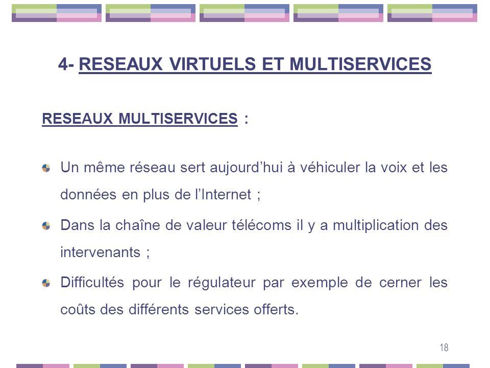 4- RESEAUX VIRTUELS ET MULTISERVICES