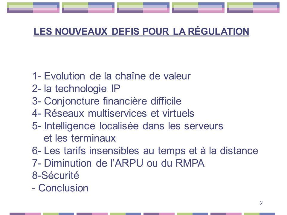 1- Evolution de la chaîne de valeur 2- la technologie IP