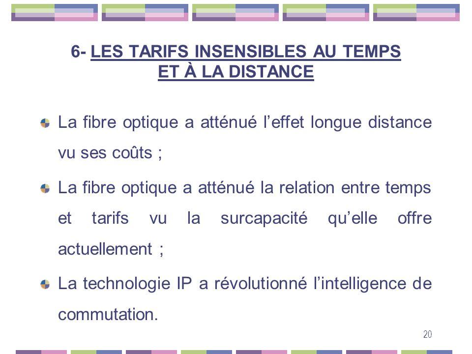 6- LES TARIFS INSENSIBLES AU TEMPS ET À LA DISTANCE