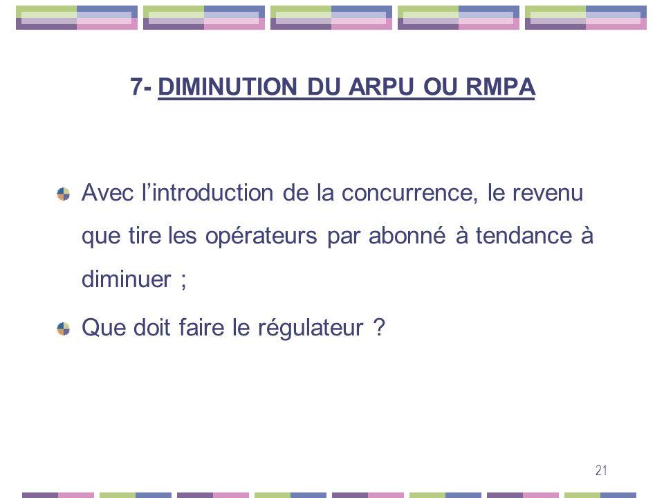 7- DIMINUTION DU ARPU OU RMPA