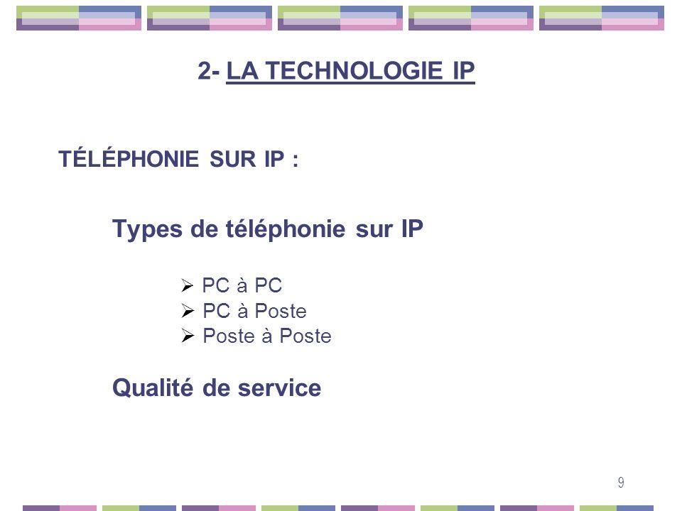 Types de téléphonie sur IP