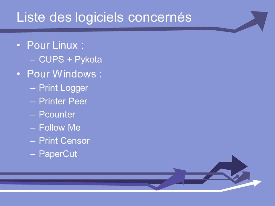 Liste des logiciels concernés