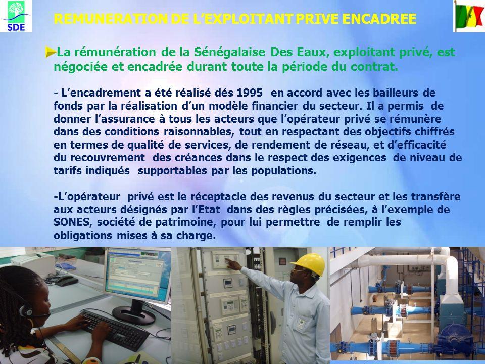 REMUNERATION DE L'EXPLOITANT PRIVE ENCADREE