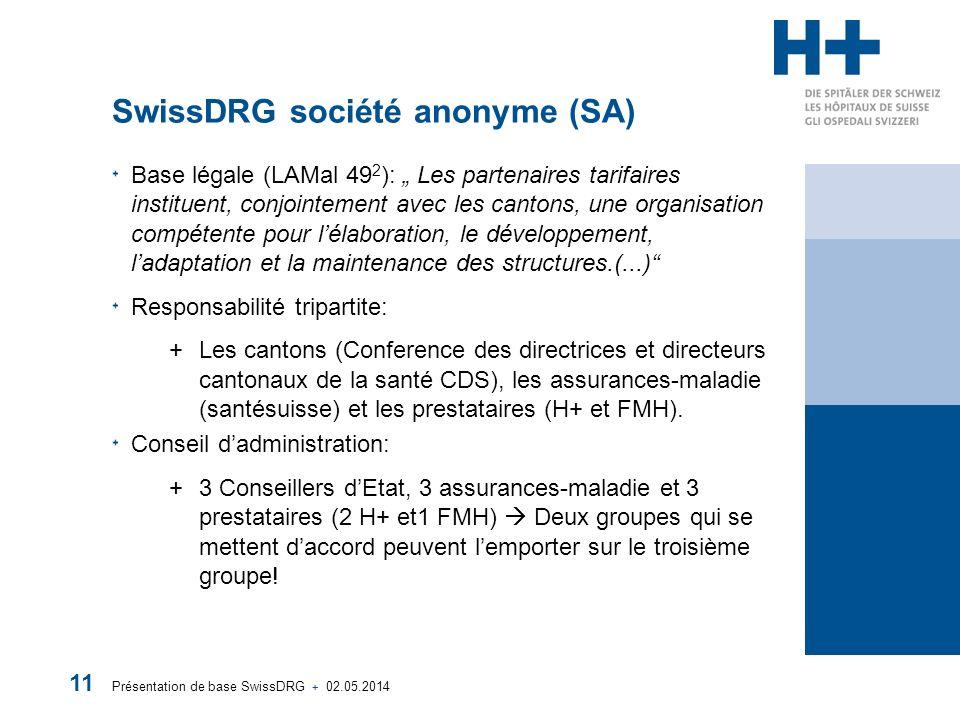 SwissDRG société anonyme (SA)