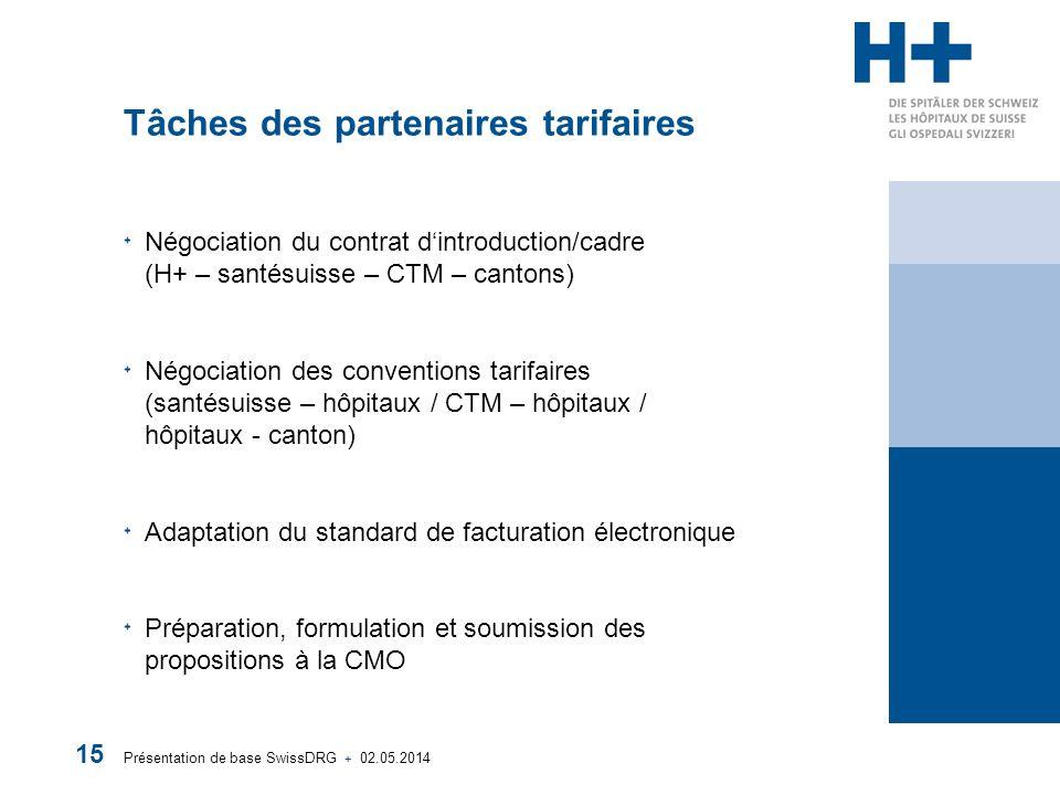 Tâches des partenaires tarifaires