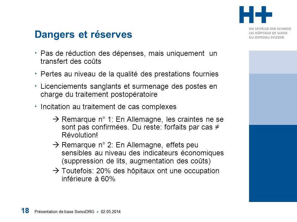 Dangers et réserves Pas de réduction des dépenses, mais uniquement un transfert des coûts. Pertes au niveau de la qualité des prestations fournies.
