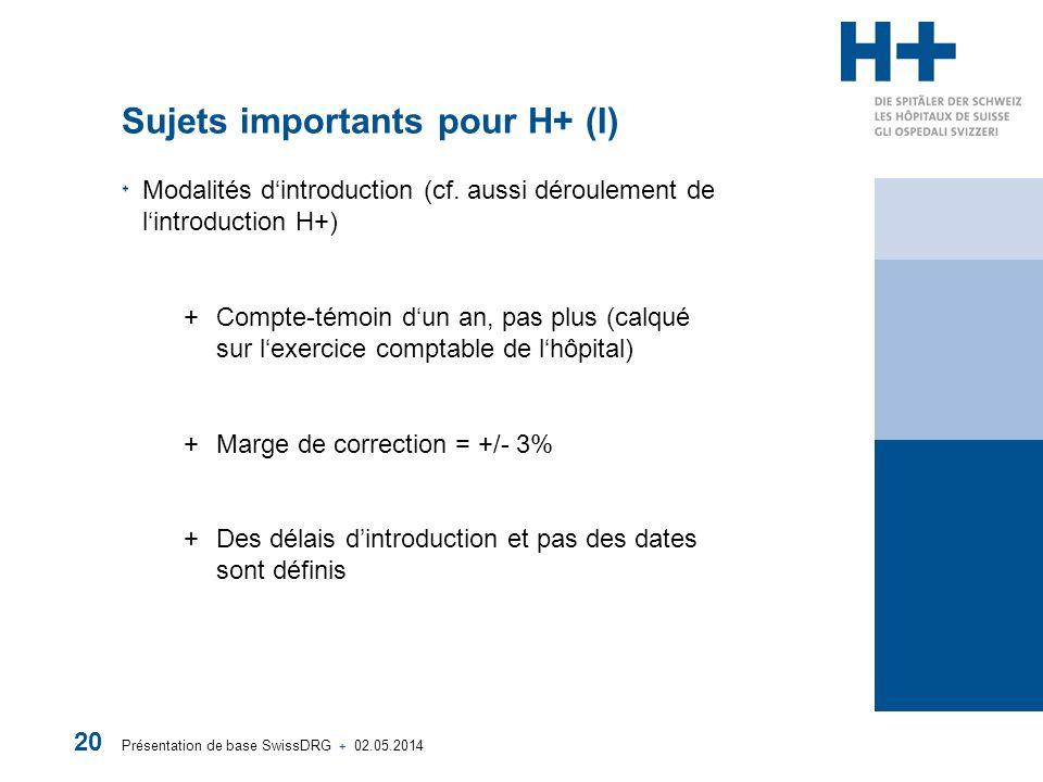 Sujets importants pour H+ (I)