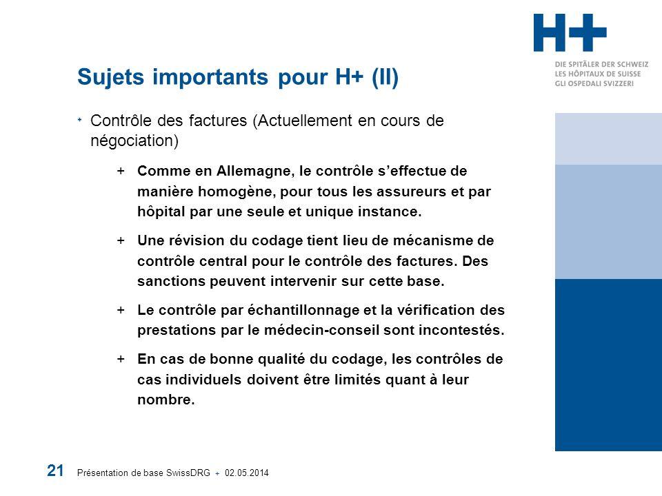 Sujets importants pour H+ (II)