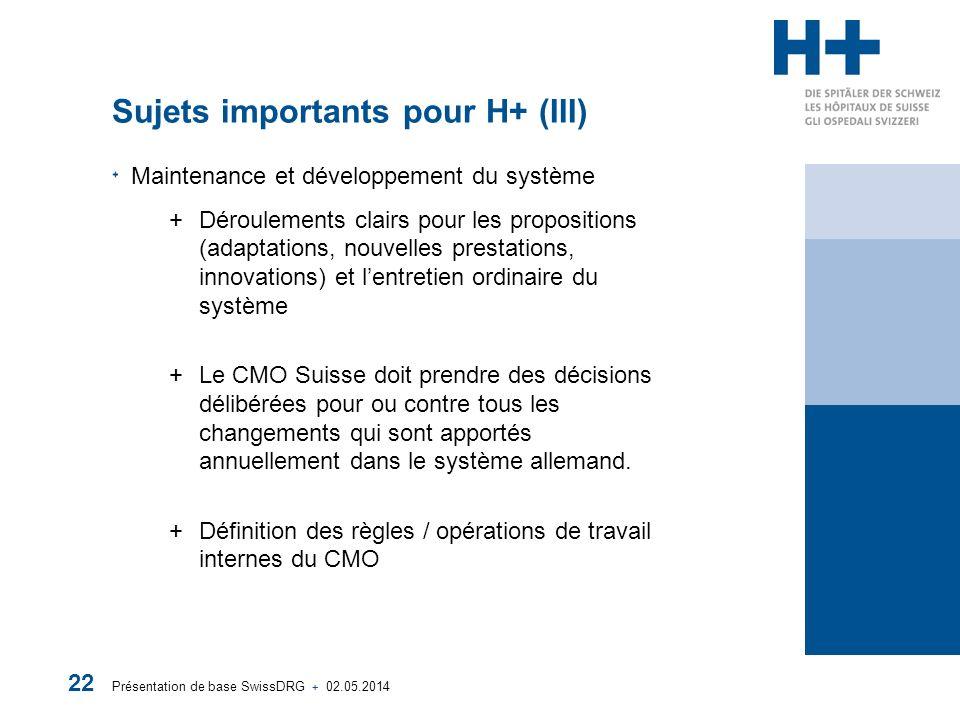 Sujets importants pour H+ (III)