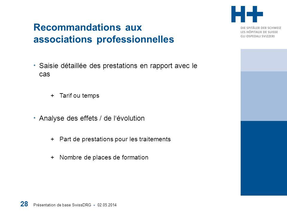 Recommandations aux associations professionnelles