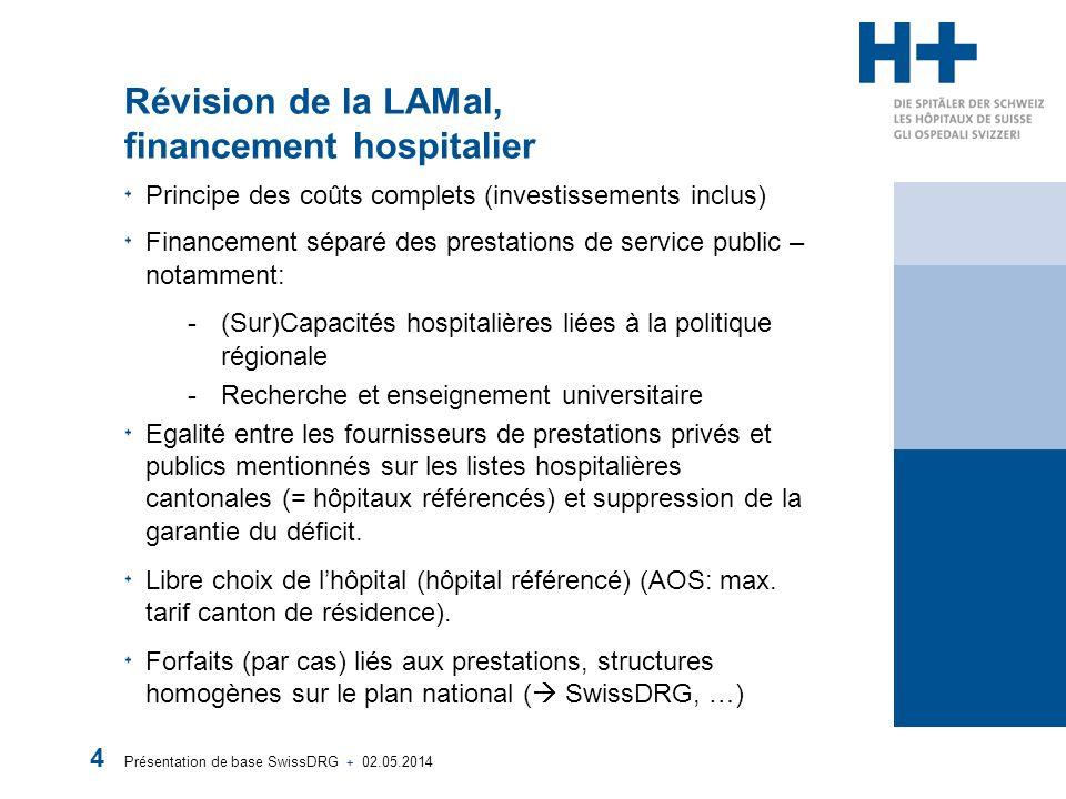 Révision de la LAMal, financement hospitalier