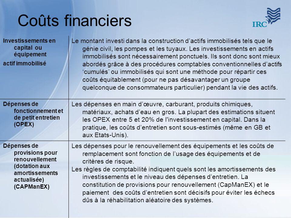 Coûts financiers Investissements en capital ou équipement. actif immobilisé.